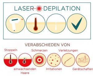 Laser-Vorteile Haarentfernung